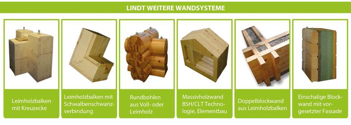 Energiesparhaus bauen in Saarland, Blockhaus Bungalow, Richtpreise Holzhaus, LINDT Fertighaus in